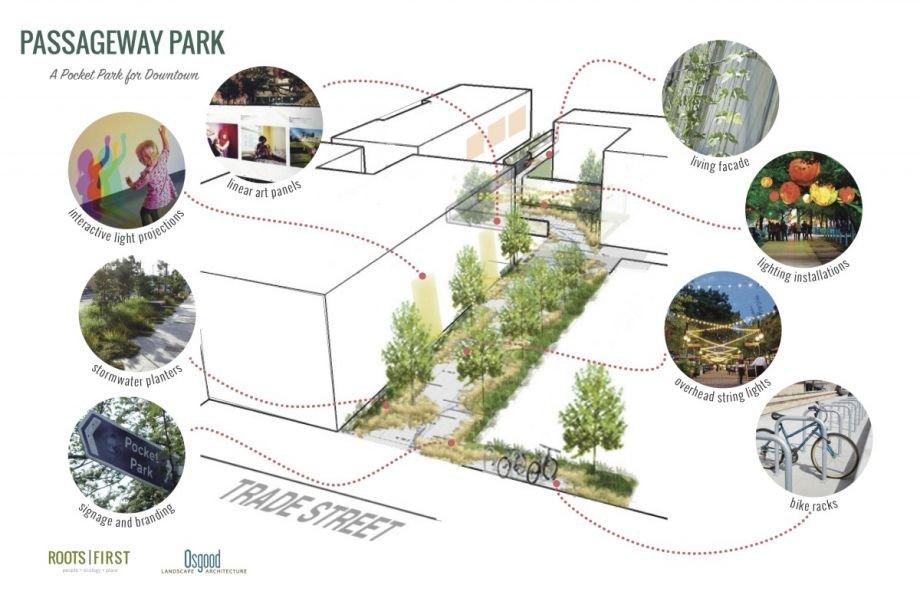 Example-Pocket-Park-Design
